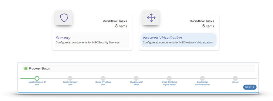 ReSTNSX Workflow: Network Virtualization