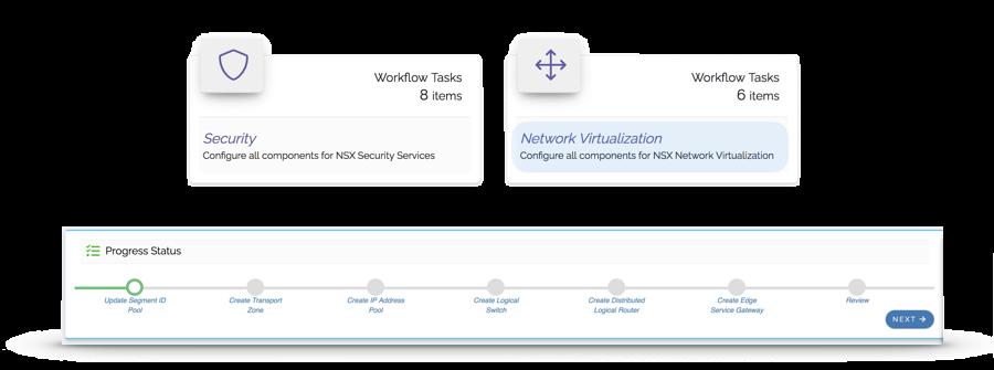 ReSTNSX Workflow: Network Virtualization