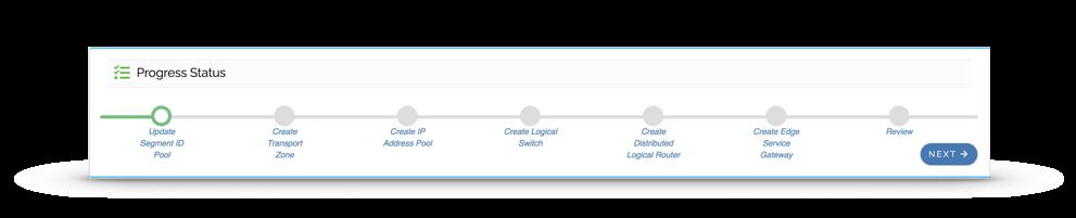 ReSTNSX Network Virtualization Workflow